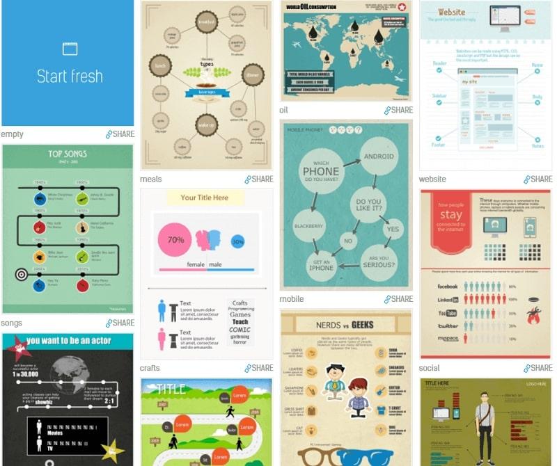 Шаблоны инфографик сервиса Easel.ly
