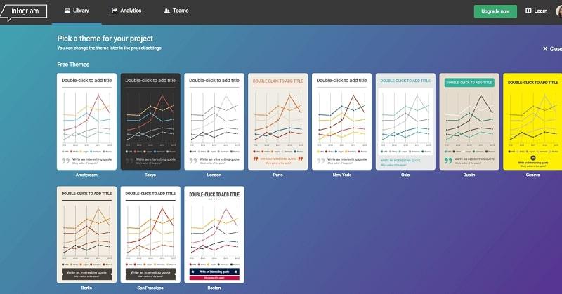 Шаблоны сервиса Infogr.am
