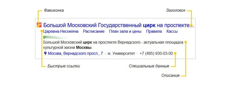 Как составить сниппет для Яндекса