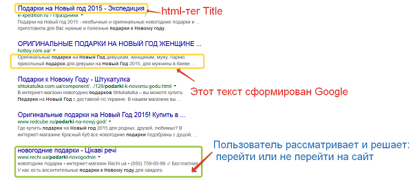 Один из примеров влияния внутреней оптимизации на посещаемость сайта