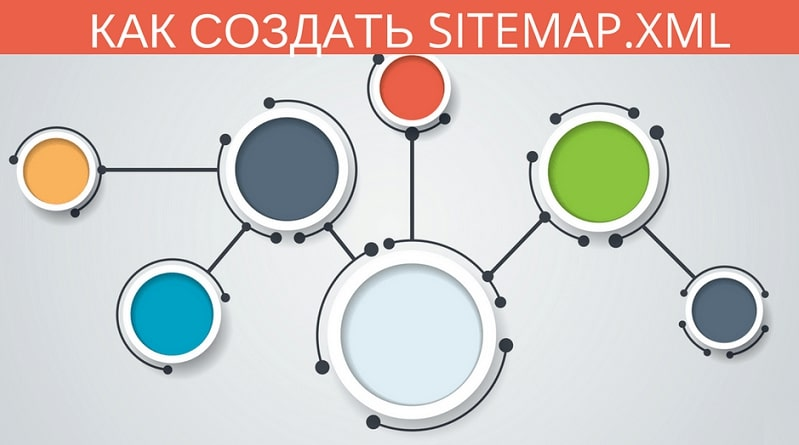 Секреты создания правильного Sitemap.xml