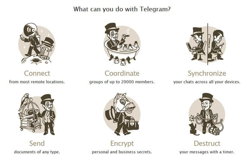 Что можно делать с Telegram