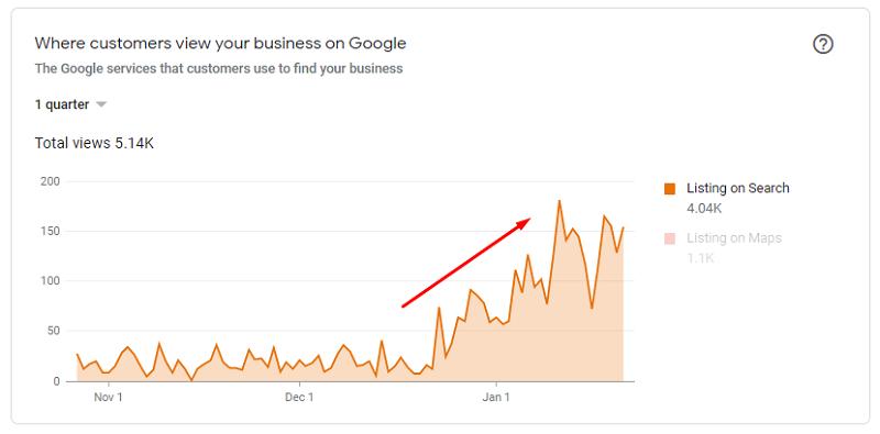 Эдмонтон в сервисах Google