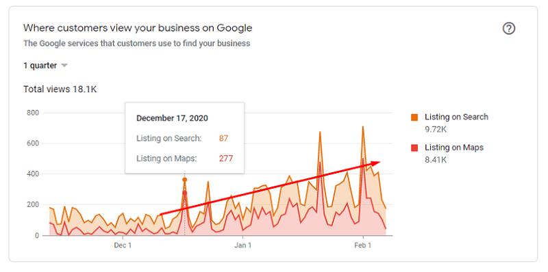 Калгари в сервисах Google