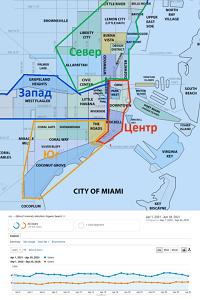 Как мы увеличили органический трафик сайта по продаже и аренде квартир в Майами на 112%